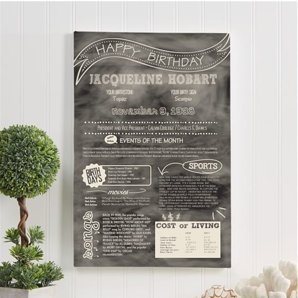 "Unique 90th Birthday Gift Ideas - Delight a special man or woman who is turning 90 with this striking ""Day You Were Born"" canvas. Personalized gift features historical facts and price information about what was going on in the world when they were born!"