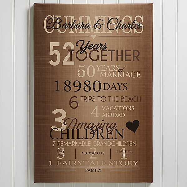 "Personalized 50th Anniversary gifts - Thrill your favorite couple that's celebrating their golden anniversary with this unique personalized ""Our Years Together"" canvas. Striking gift highlights the most memorable parts of their life together. #FINDinista #50thanniversarygifts #anniversarygifts"