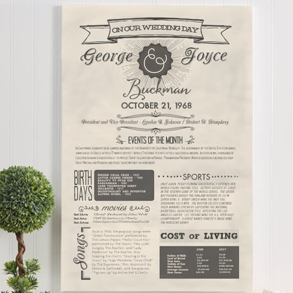 Need a unique wedding anniversary present? Take a stroll down memory lane with this striking personalized anniversary print that features the top newsworthy events from their wedding day.
