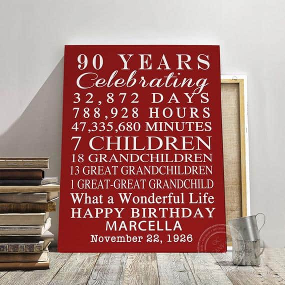 90th Birthday Personalized Canvas - Looking for a 90th birthday gift for the man or woman who has everything?  Surprise him or her with this lovely personalized print.  Perfect 90th birthday gift idea for Mom, Dad, Grandma or Grandpa!  #FINDinista.com #90thbirthday