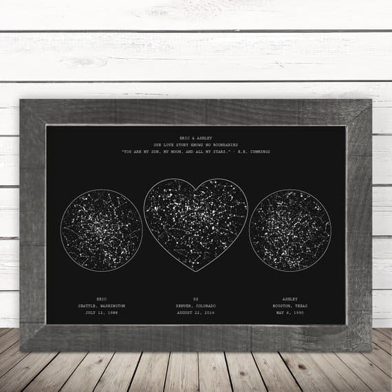 Personalized Night Sky Print - Celebrate your love with this meaningful Valentine's Day gift that is sure to impress!  Striking print features a map of the night sky on the day each of you were born.  The center heart-shaped map features the stars on the day you were married.  #FINDinista.com #valentinesgifts