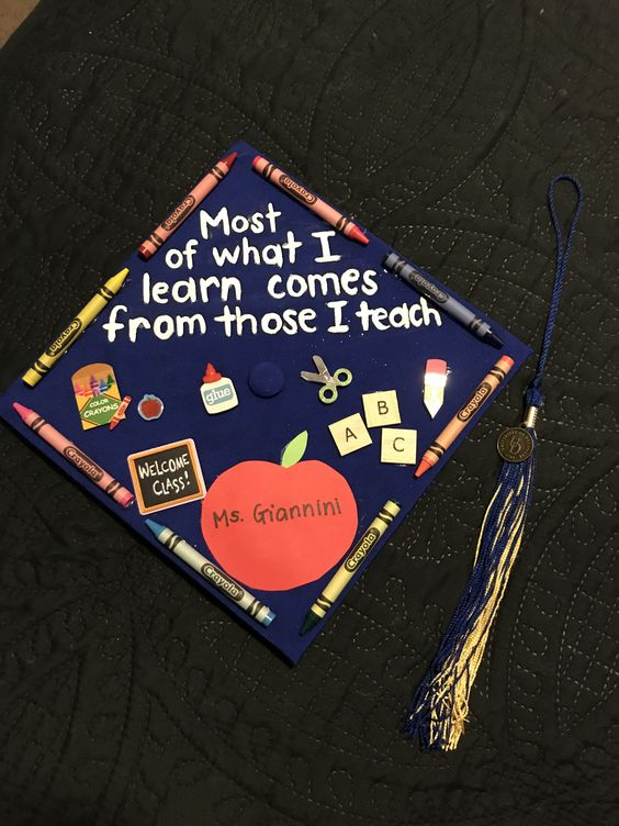 Most of What I Learn Teacher Graduation Cap