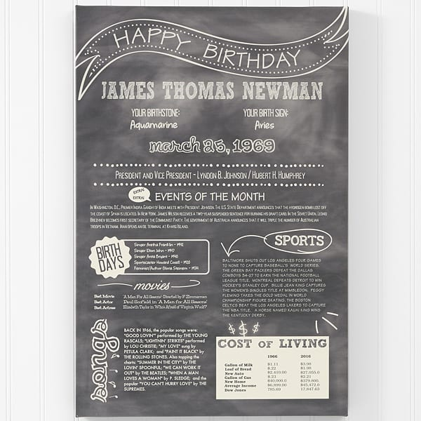 Personalized 85th Birthday Gifts for Men - Impress your favorite older man with this striking The Day You Were Born canvas. Perfect 85th birthday gift for the man who has everything!