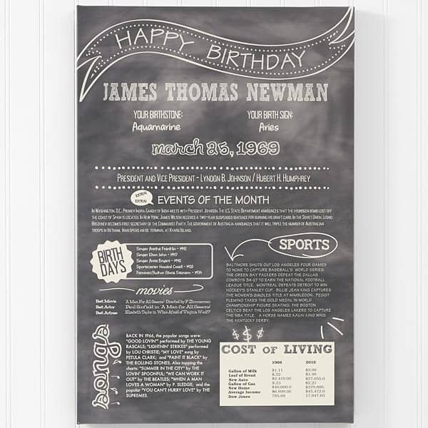 Personalized 91st Birthday Gifts - Treat someone turning 91 to this striking personalized The Day You Were Born Canvas